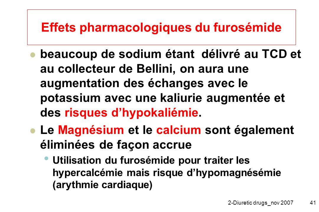 2-Diuretic drugs_nov 200741 Effets pharmacologiques du furosémide beaucoup de sodium étant délivré au TCD et au collecteur de Bellini, on aura une aug
