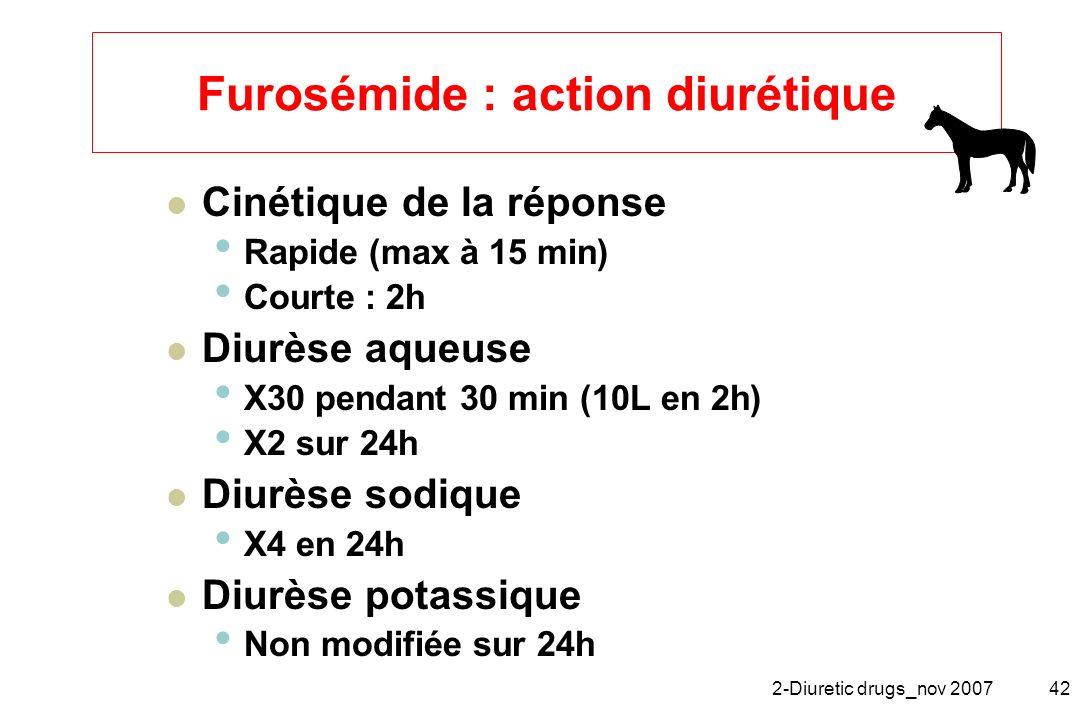 2-Diuretic drugs_nov 200742 Furosémide : action diurétique Cinétique de la réponse Rapide (max à 15 min) Courte : 2h Diurèse aqueuse X30 pendant 30 mi