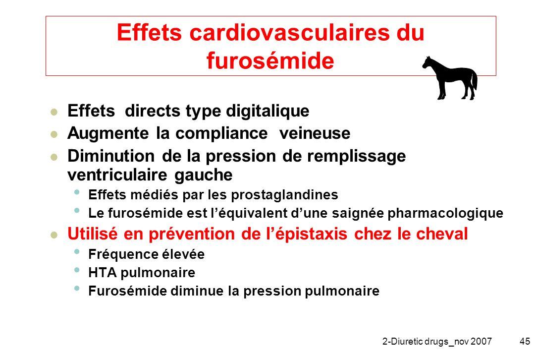 2-Diuretic drugs_nov 200745 Effets cardiovasculaires du furosémide Effets directs type digitalique Augmente la compliance veineuse Diminution de la pr