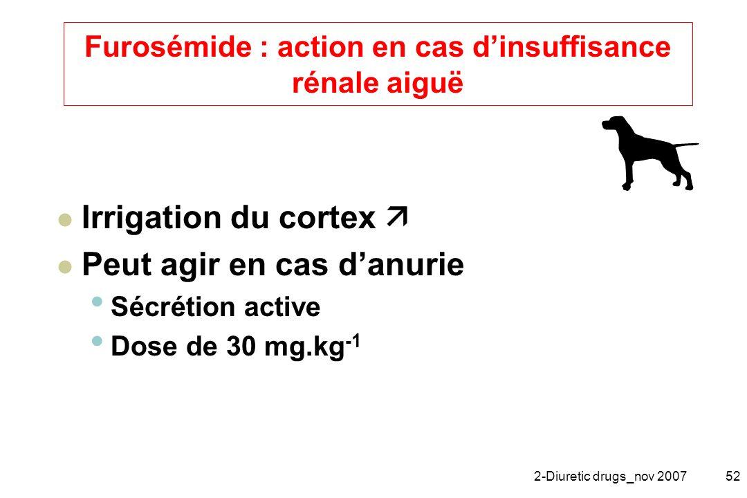 2-Diuretic drugs_nov 200752 Furosémide : action en cas dinsuffisance rénale aiguë Irrigation du cortex Peut agir en cas danurie Sécrétion active Dose