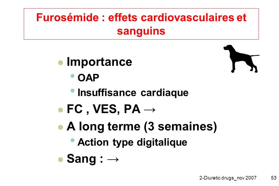 2-Diuretic drugs_nov 200753 Furosémide : effets cardiovasculaires et sanguins Importance OAP Insuffisance cardiaque FC, VES, PA A long terme (3 semain