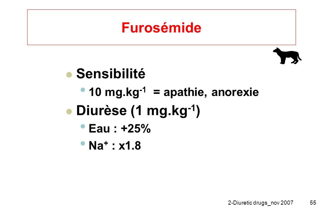 2-Diuretic drugs_nov 200755 Furosémide Sensibilité 10 mg.kg -1 = apathie, anorexie Diurèse (1 mg.kg -1 ) Eau : +25% Na + : x1.8