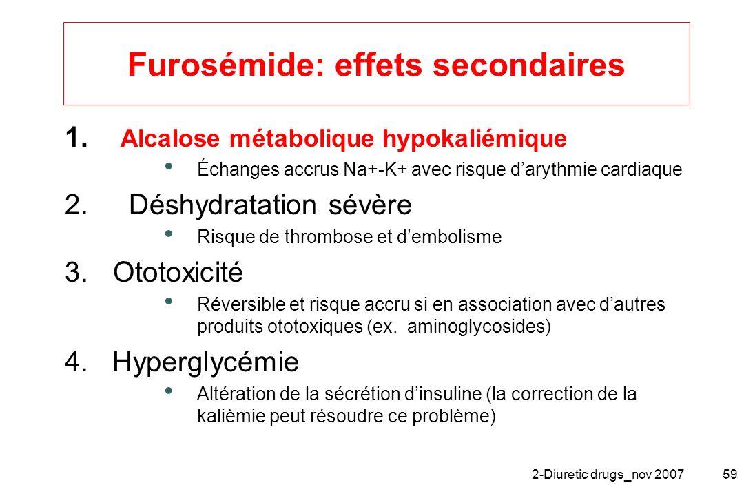 2-Diuretic drugs_nov 200759 Furosémide: effets secondaires 1. Alcalose métabolique hypokaliémique Échanges accrus Na+-K+ avec risque darythmie cardiaq