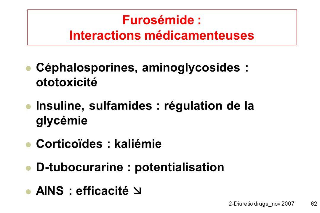 2-Diuretic drugs_nov 200762 Furosémide : Interactions médicamenteuses Céphalosporines, aminoglycosides : ototoxicité Insuline, sulfamides : régulation