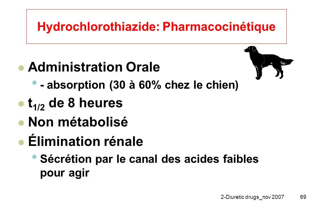 2-Diuretic drugs_nov 200769 Hydrochlorothiazide: Pharmacocinétique Administration Orale - absorption (30 à 60% chez le chien) t 1/2 de 8 heures Non mé