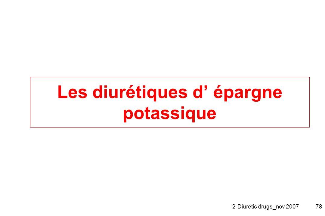 2-Diuretic drugs_nov 200778 Les diurétiques d épargne potassique