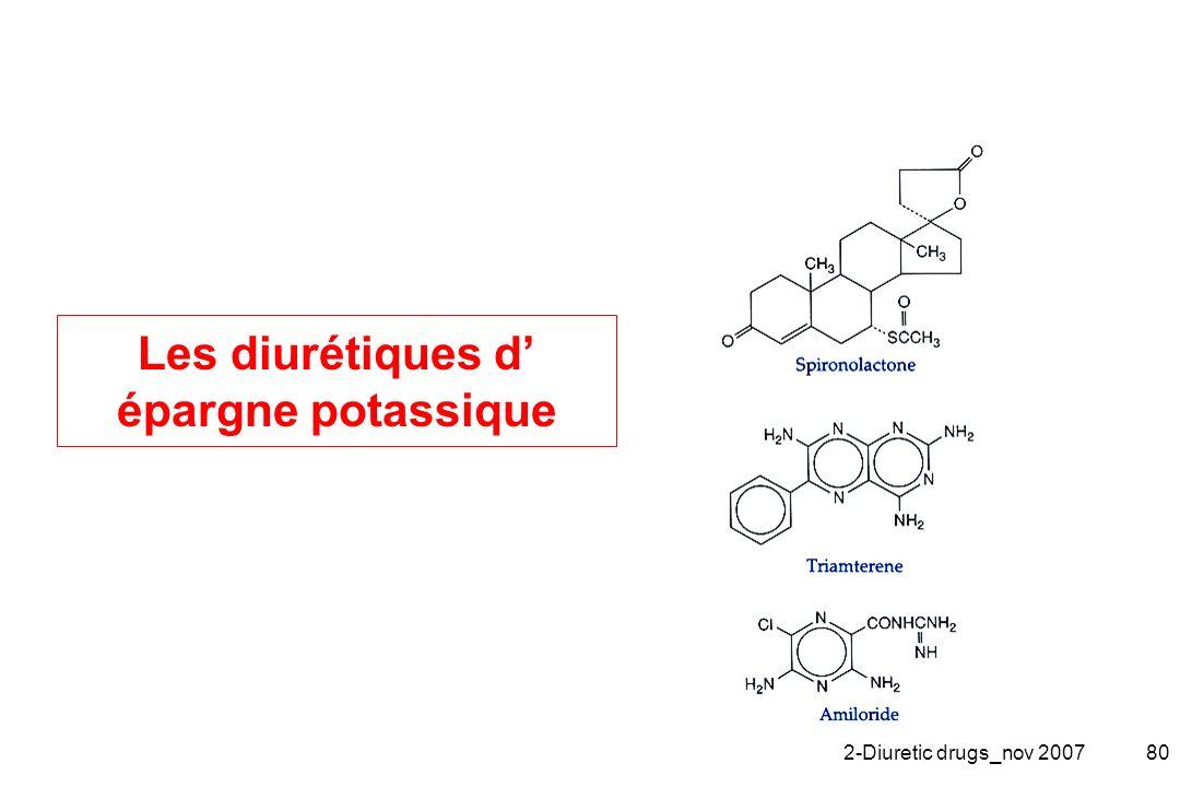 2-Diuretic drugs_nov 200780 Les diurétiques d épargne potassique