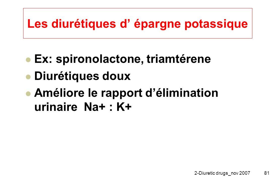 2-Diuretic drugs_nov 200781 Les diurétiques d épargne potassique Ex: spironolactone, triamtérene Diurétiques doux Améliore le rapport délimination uri