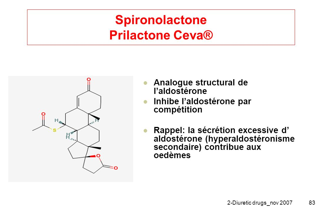 2-Diuretic drugs_nov 200783 Spironolactone Prilactone Ceva® Analogue structural de laldostérone Inhibe laldostérone par compétition Rappel: la sécréti