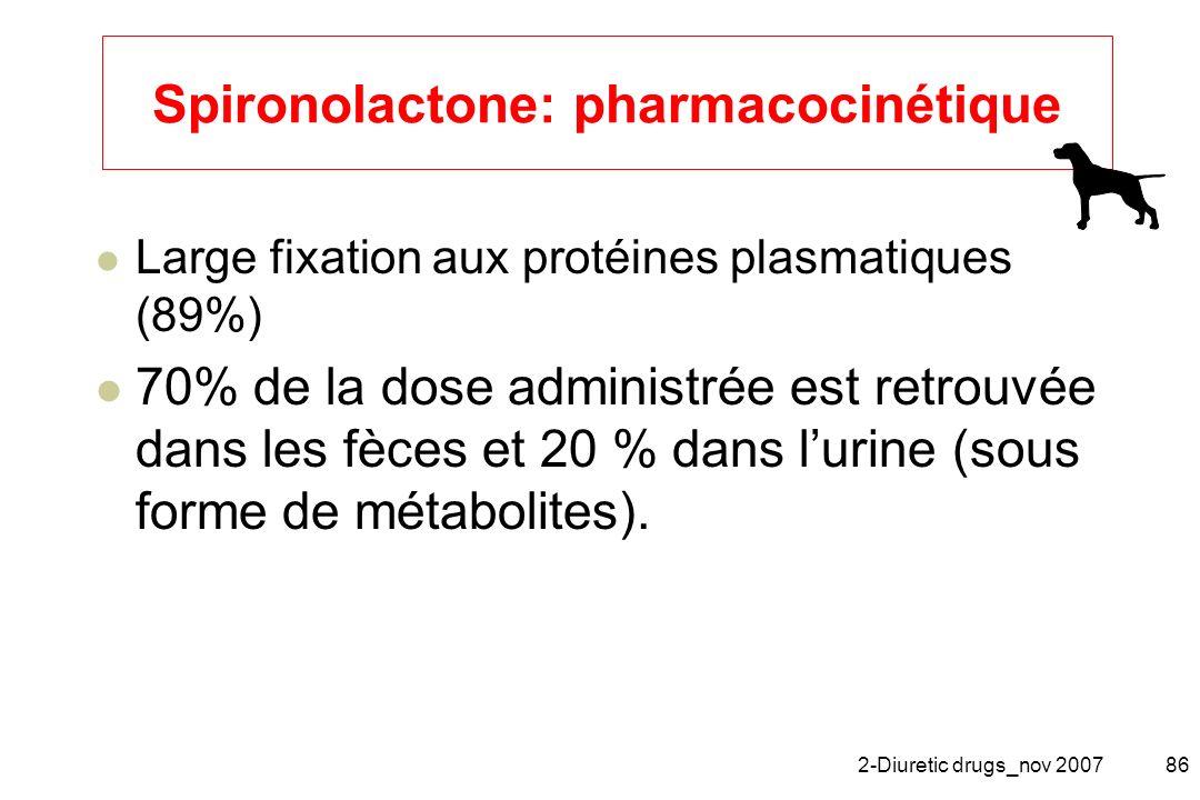 2-Diuretic drugs_nov 200786 Spironolactone: pharmacocinétique Large fixation aux protéines plasmatiques (89%) 70% de la dose administrée est retrouvée