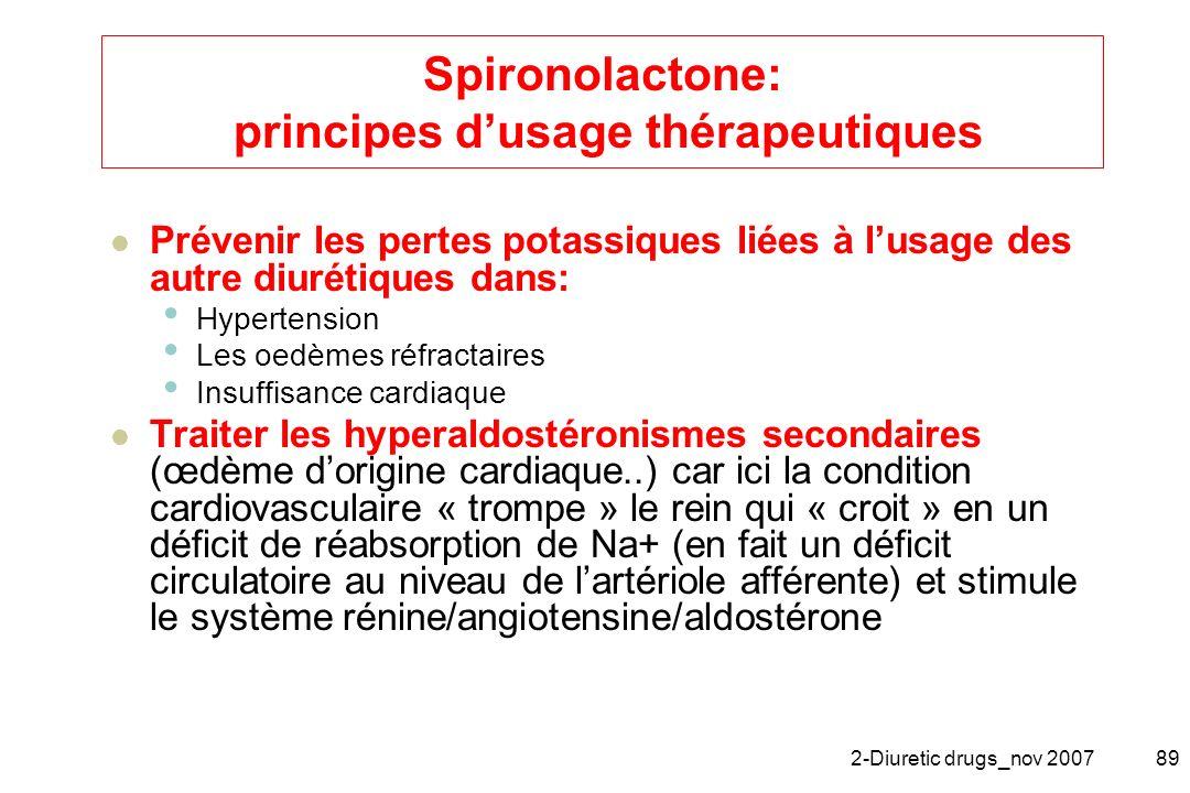 2-Diuretic drugs_nov 200789 Spironolactone: principes dusage thérapeutiques Prévenir les pertes potassiques liées à lusage des autre diurétiques dans: