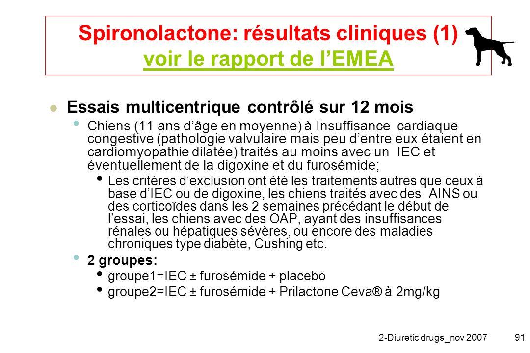 2-Diuretic drugs_nov 200791 Spironolactone: résultats cliniques (1) voir le rapport de lEMEA voir le rapport de lEMEA Essais multicentrique contrôlé s
