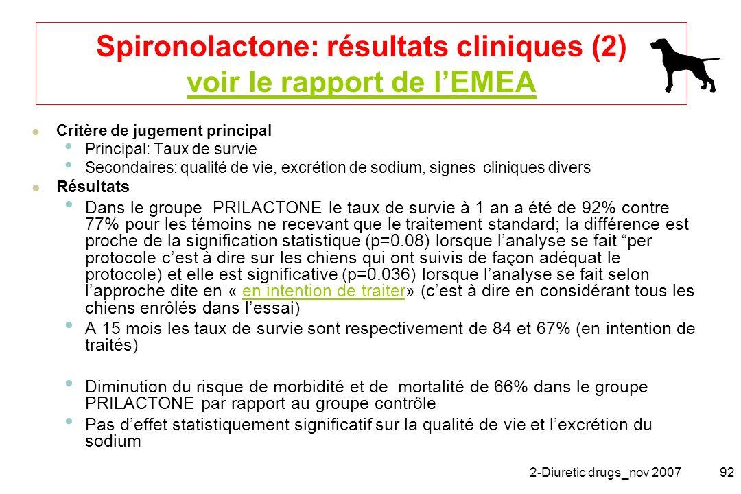 2-Diuretic drugs_nov 200792 Spironolactone: résultats cliniques (2) voir le rapport de lEMEA voir le rapport de lEMEA Critère de jugement principal Pr