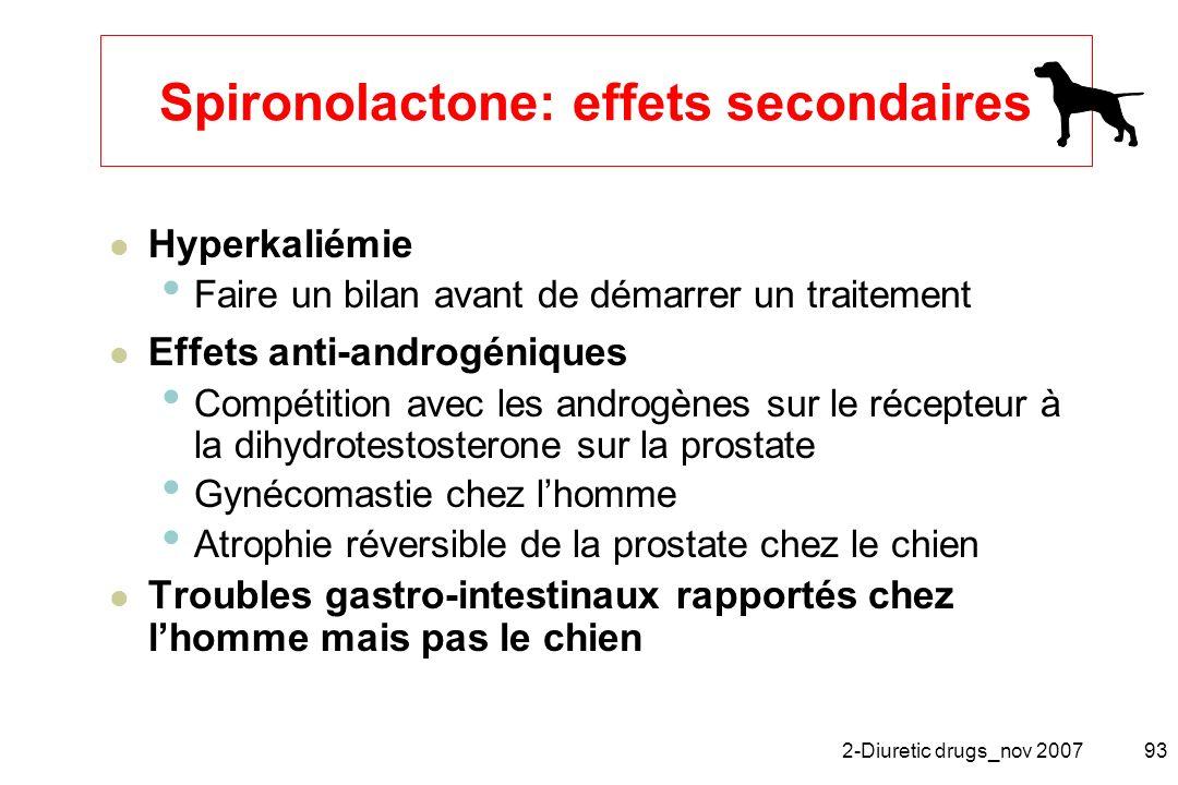 2-Diuretic drugs_nov 200793 Spironolactone: effets secondaires Hyperkaliémie Faire un bilan avant de démarrer un traitement Effets anti-androgéniques