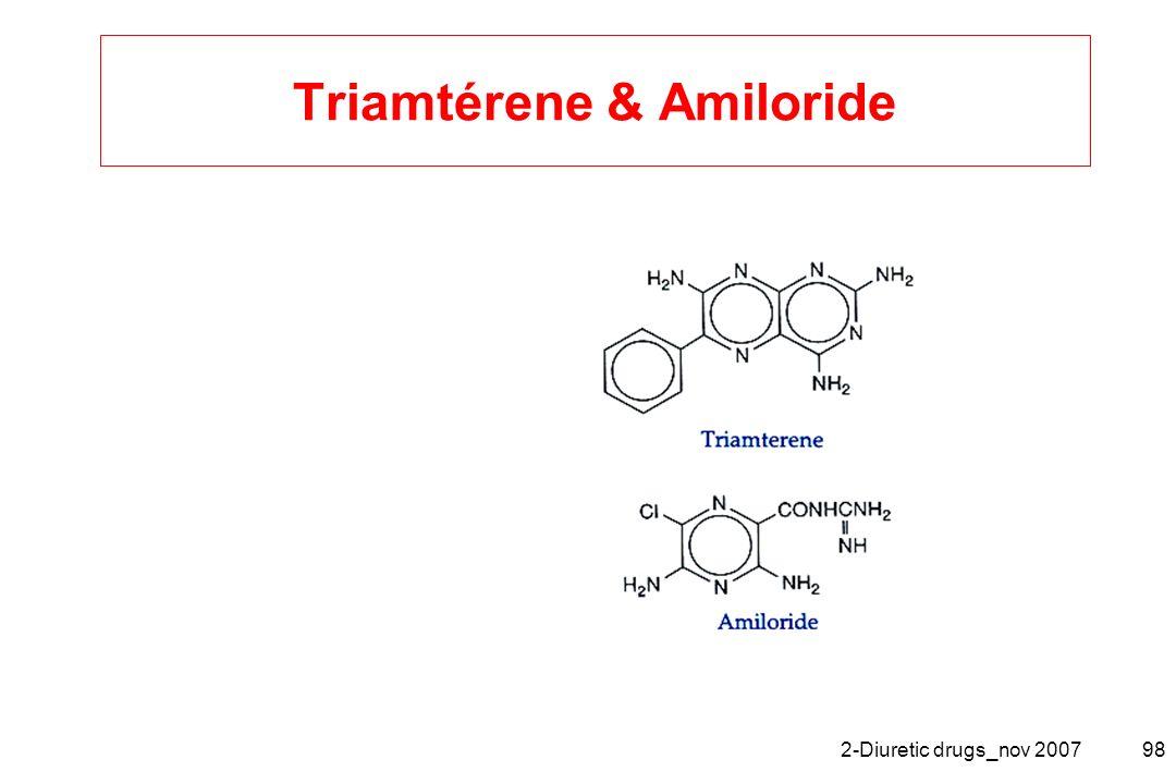 2-Diuretic drugs_nov 200798 Triamtérene & Amiloride