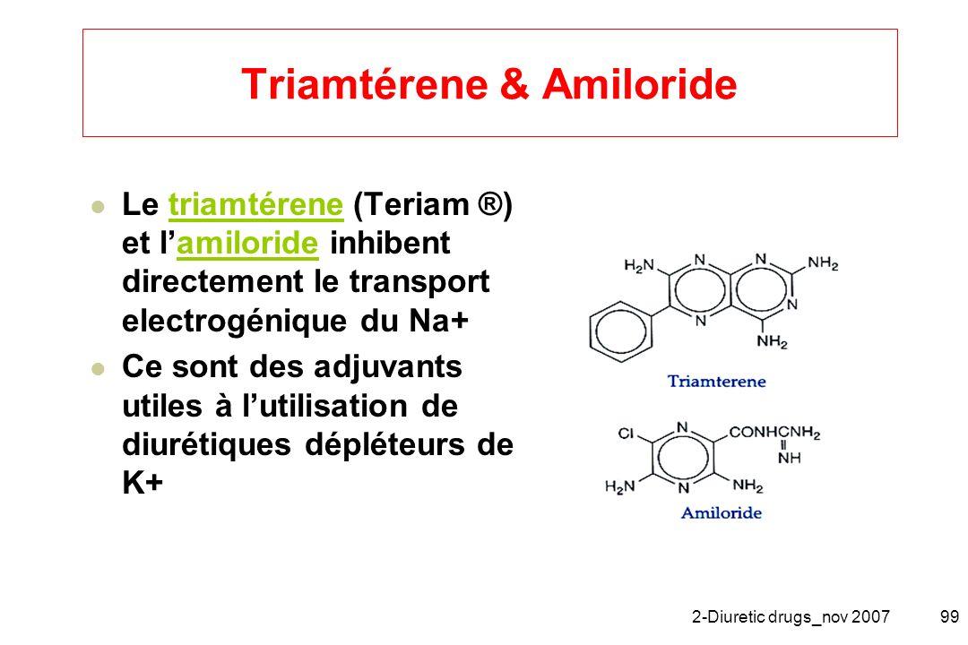 2-Diuretic drugs_nov 200799 Triamtérene & Amiloride Le triamtérene (Teriam ®) et lamiloride inhibent directement le transport electrogénique du Na+tri