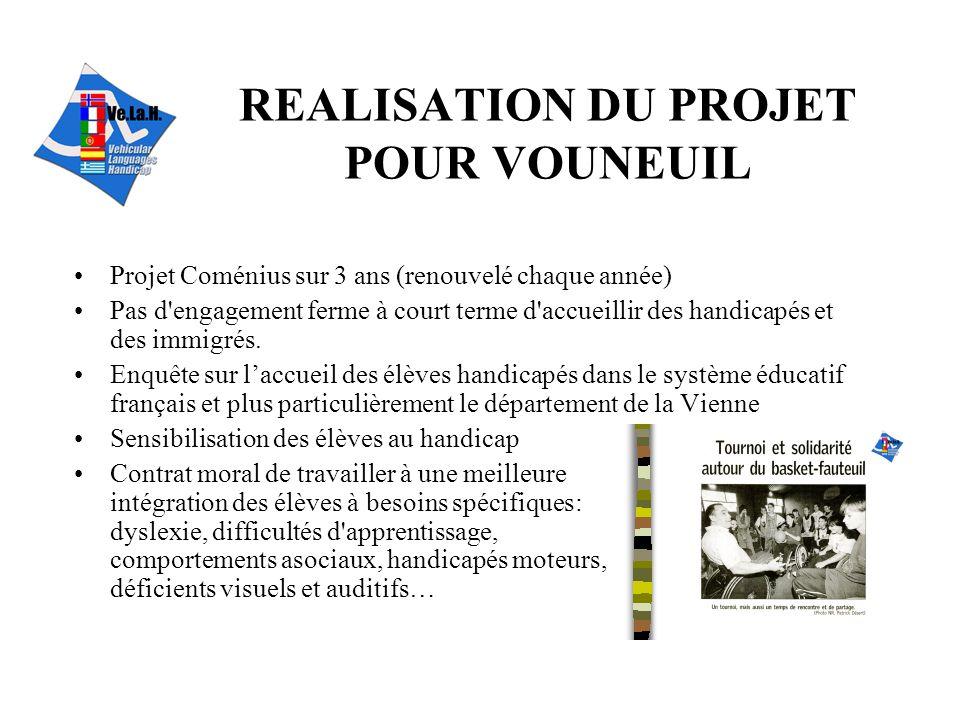 REALISATION DU PROJET POUR VOUNEUIL Projet Coménius sur 3 ans (renouvelé chaque année) Pas d engagement ferme à court terme d accueillir des handicapés et des immigrés.