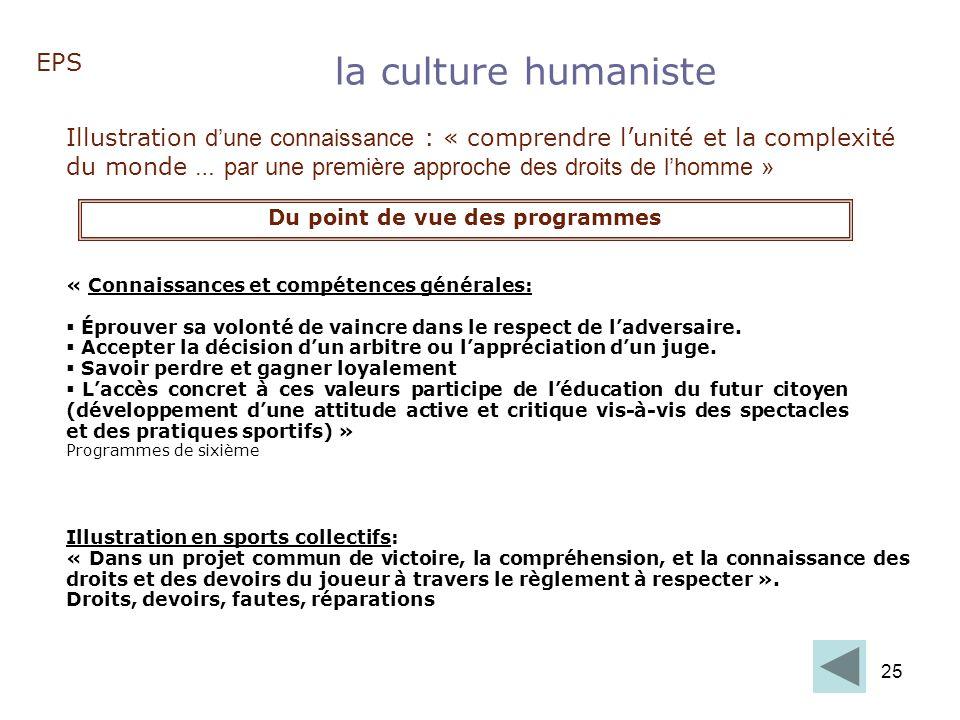 25 EPS la culture humaniste Illustration dune connaissance : « comprendre lunité et la complexité du monde … par une première approche des droits de l