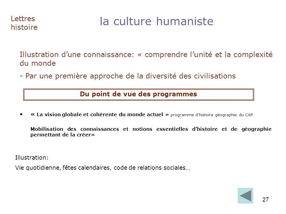 27 « La vision globale et cohérente du monde actuel » programme dhistoire géographie du CAP Mobilisation des connaissances et notions essentielles dhi
