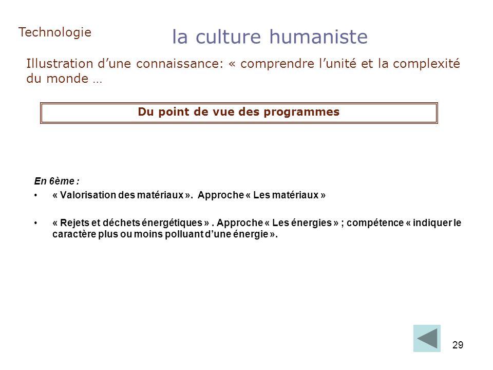 29 Technologie Illustration dune connaissance: « comprendre lunité et la complexité du monde … la culture humaniste Du point de vue des programmes En