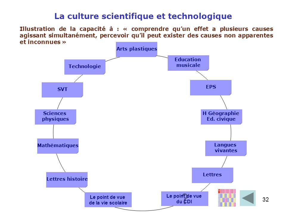 32 La culture scientifique et technologique Illustration de la capacité à : « comprendre quun effet a plusieurs causes agissant simultanément, percevo