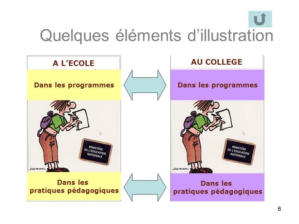 6 Quelques éléments dillustration Dans les programmes Dans les pratiques pédagogiques A LECOLE AU COLLEGE Dans les programmes Dans les pratiques pédag