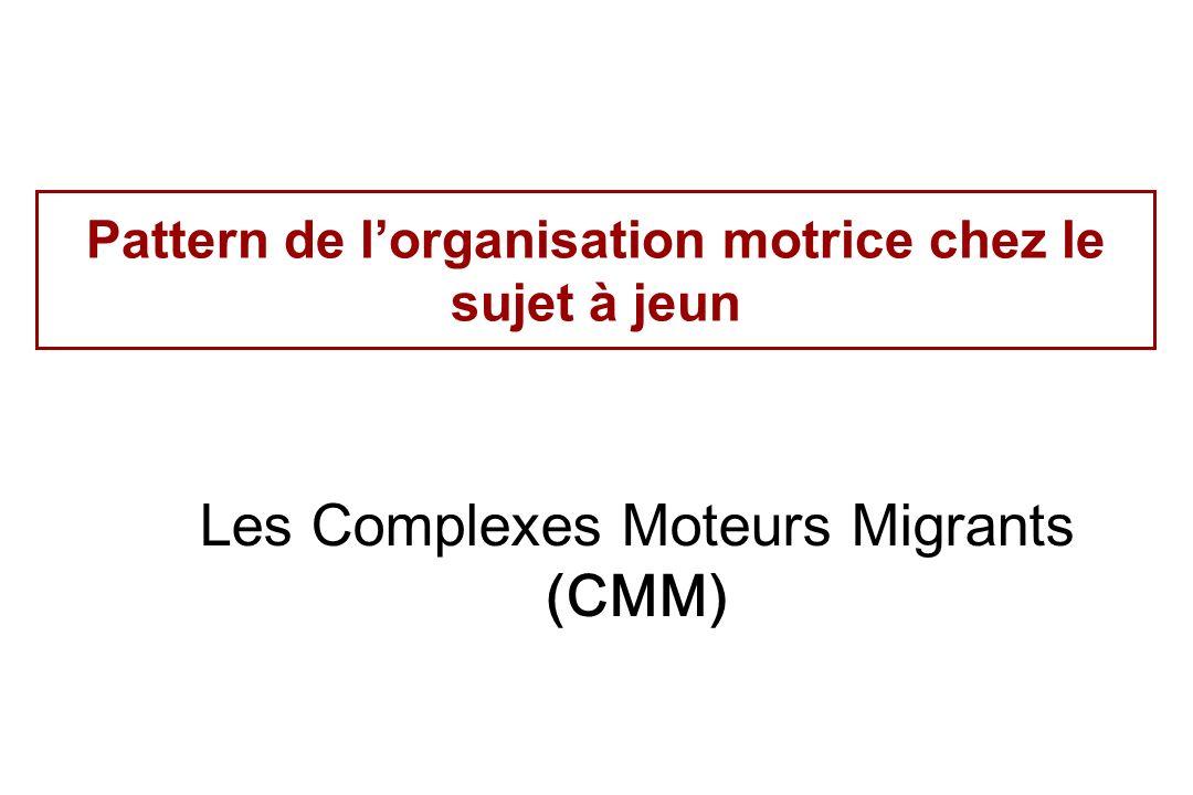 Pattern de lorganisation motrice chez le sujet à jeun Les Complexes Moteurs Migrants (CMM)