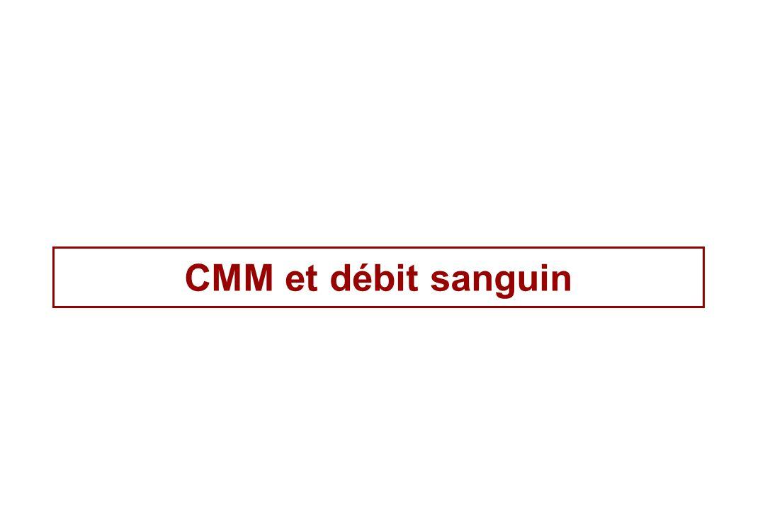 CMM et débit sanguin