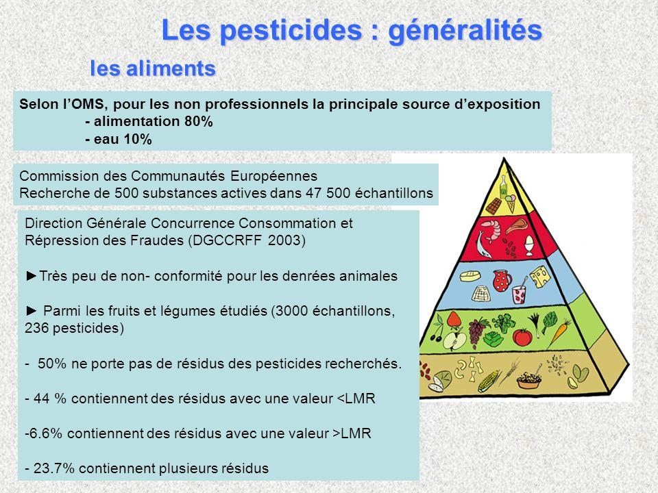les aliments Commission des Communautés Européennes Recherche de 500 substances actives dans 47 500 échantillons Direction Générale Concurrence Consom
