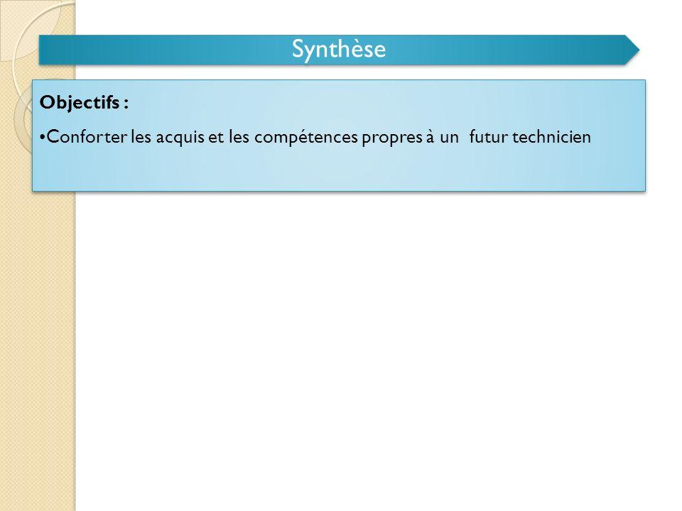 Synthèse Objectifs : Conforter les acquis et les compétences propres à un futur technicien Objectifs : Conforter les acquis et les compétences propres