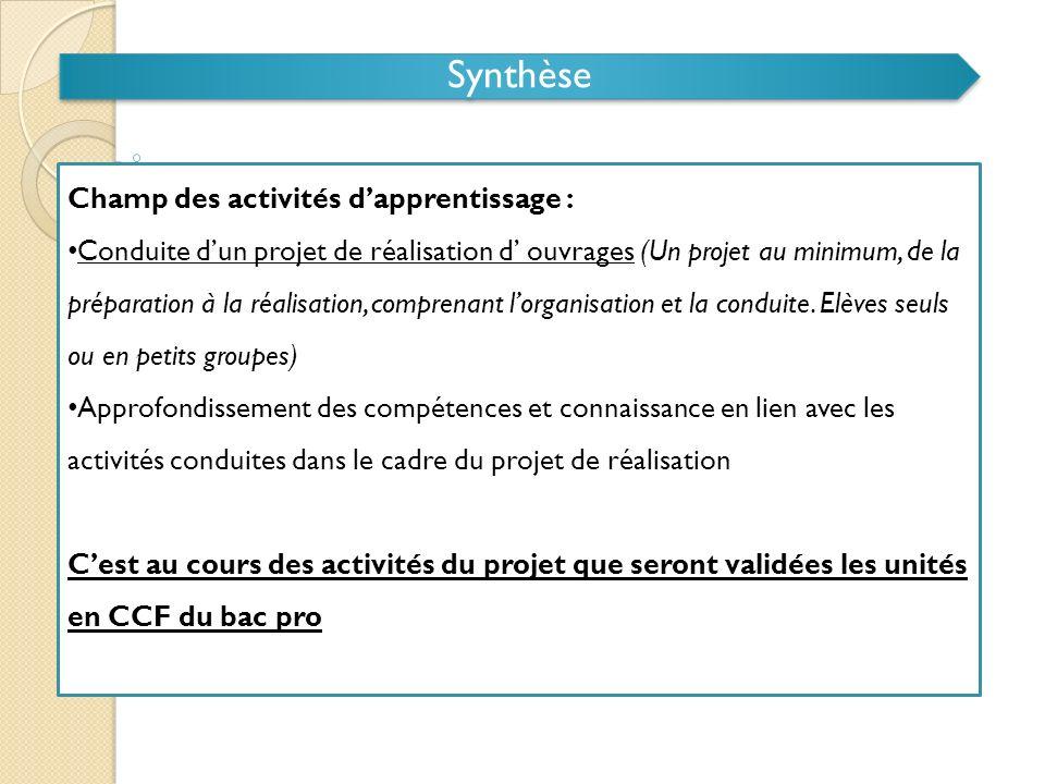 Synthèse Champ des activités dapprentissage : Conduite dun projet de réalisation d ouvrages (Un projet au minimum, de la préparation à la réalisation,