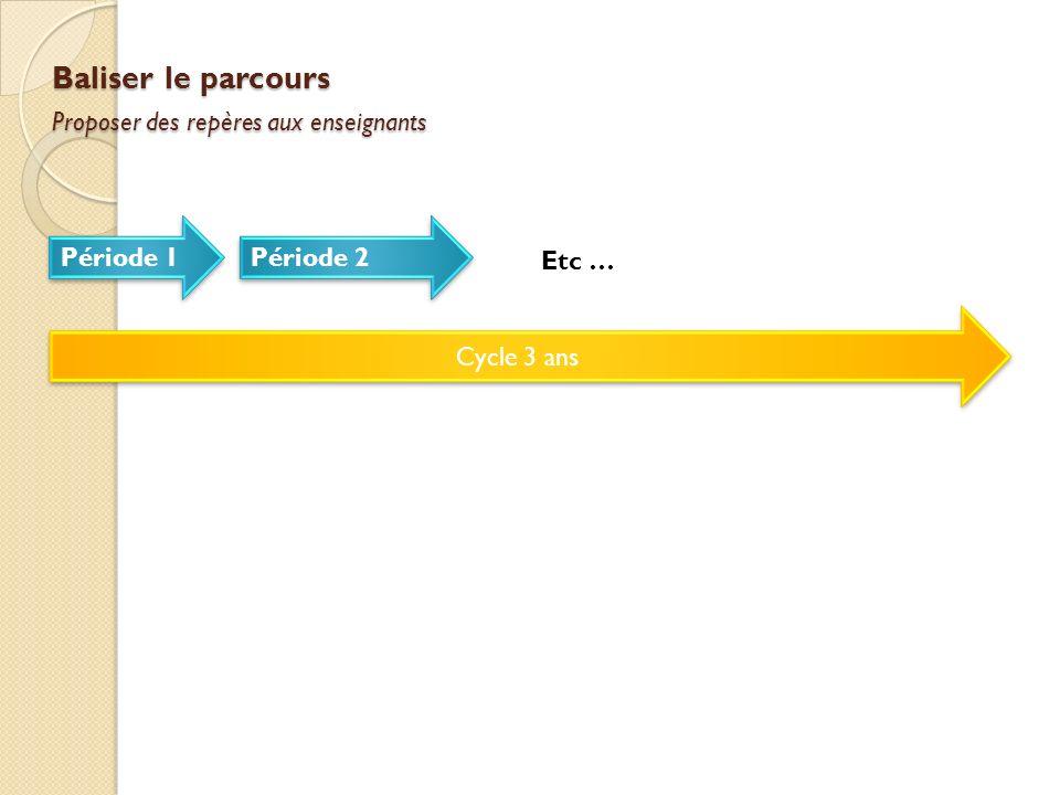 Cycle 3 ans Période 1 Etc … Période 2 Baliser le parcours Proposer des repères aux enseignants