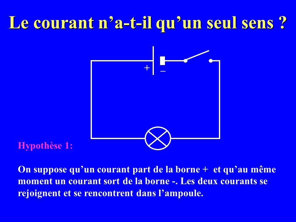 Le courant na-t-il quun seul sens ? Hypothèse 1: On suppose quun courant part de la borne + et quau même moment un courant sort de la borne -. Les deu