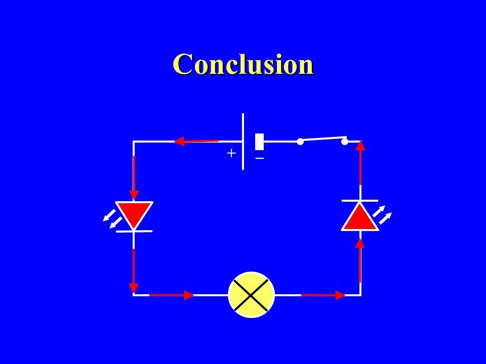 Conclusion + _