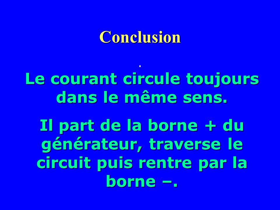 Conclusion + _ Le courant circule toujours dans le même sens. Il part de la borne + du générateur, traverse le circuit puis rentre par la borne –.