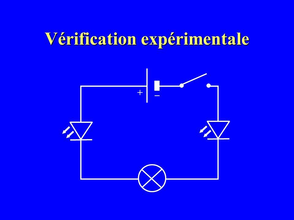 Vérification expérimentale + _