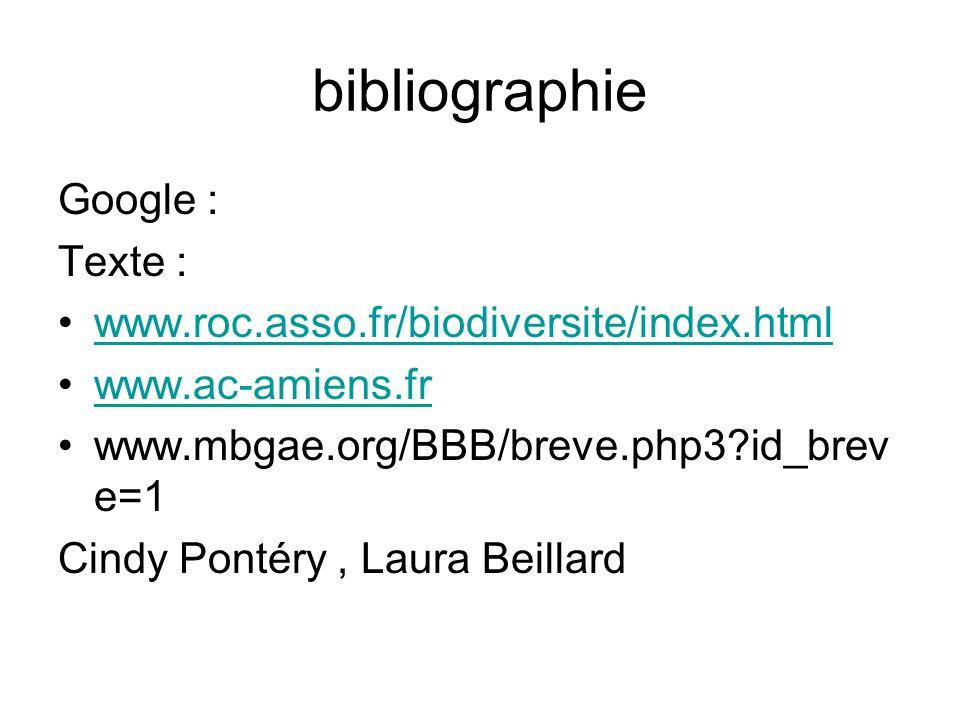 bibliographie Google : Texte : www.roc.asso.fr/biodiversite/index.html www.ac-amiens.fr www.mbgae.org/BBB/breve.php3?id_brev e=1 Cindy Pontéry, Laura