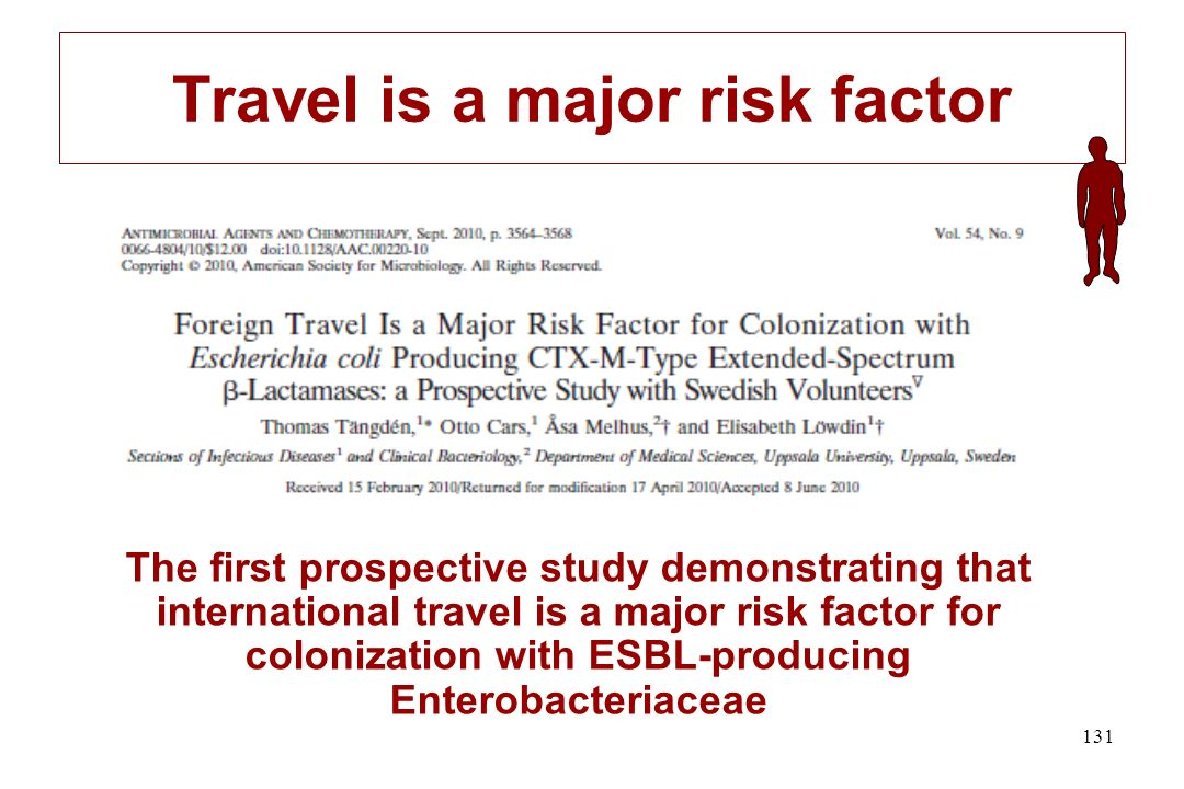 131 Travel is a major risk factor The first prospective study demonstrating that international travel is a major risk factor for colonization with ESB