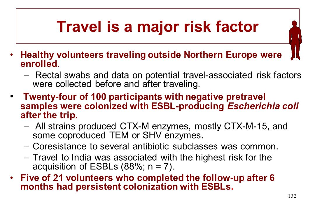 132 Travel is a major risk factor Healthy volunteers traveling outside Northern Europe were enrolled. – Rectal swabs and data on potential travel-asso