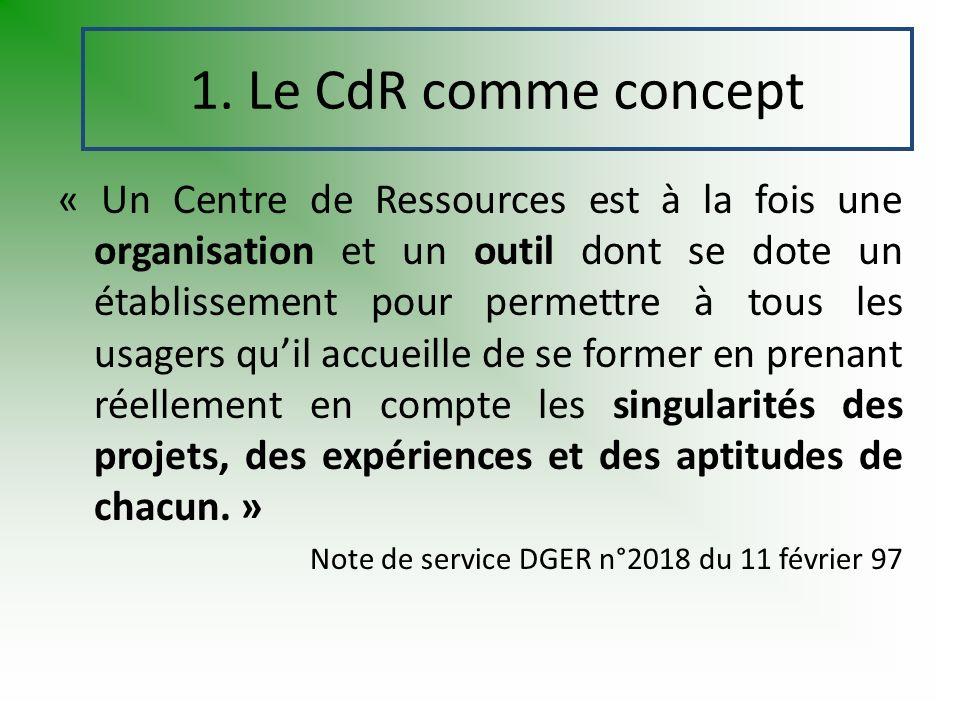 1. Le CdR comme concept « Un Centre de Ressources est à la fois une organisation et un outil dont se dote un établissement pour permettre à tous les u