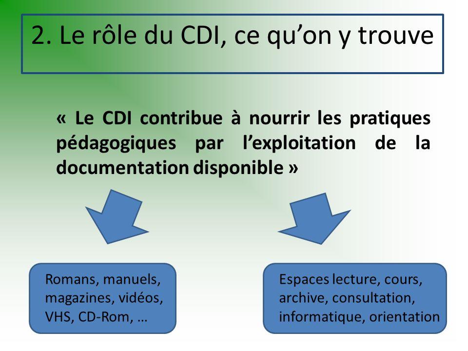2. Le rôle du CDI, ce quon y trouve « Le CDI contribue à nourrir les pratiques pédagogiques par lexploitation de la documentation disponible » Romans,
