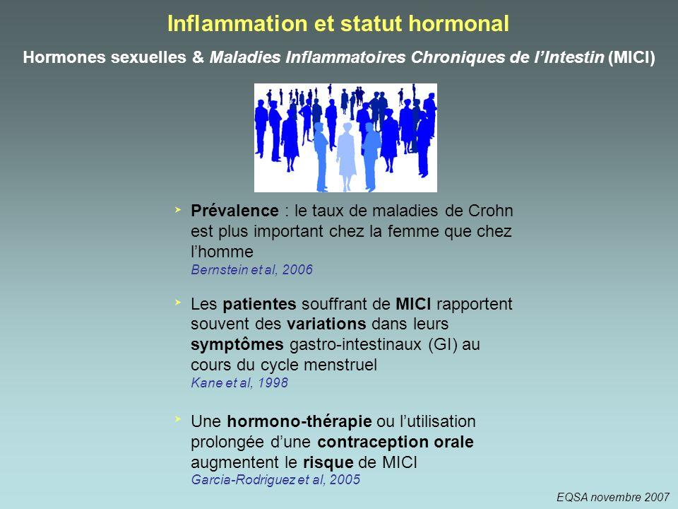 Inflammation et statut hormonal Hormones sexuelles & Maladies Inflammatoires Chroniques de lIntestin (MICI) Prévalence : le taux de maladies de Crohn
