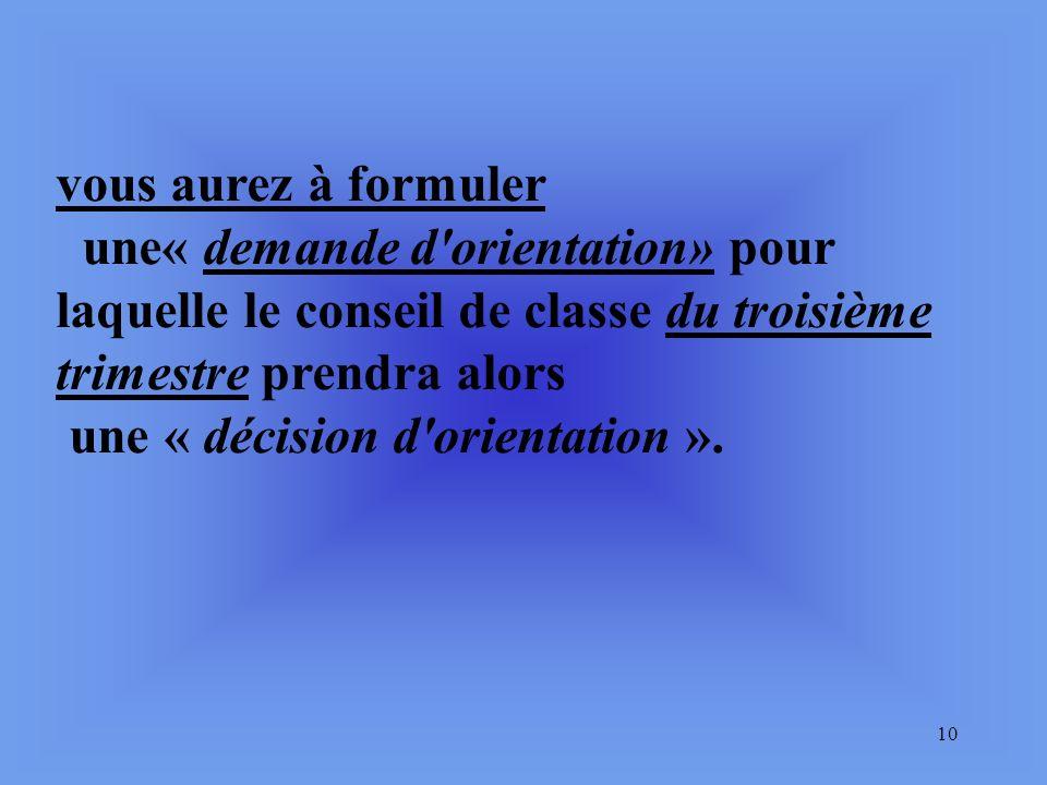 9 Vœux dorientation LES PROCEDURES DORIENTATION 3ème Trimestre: Décision Conseil de classe / Chef dEtablissement