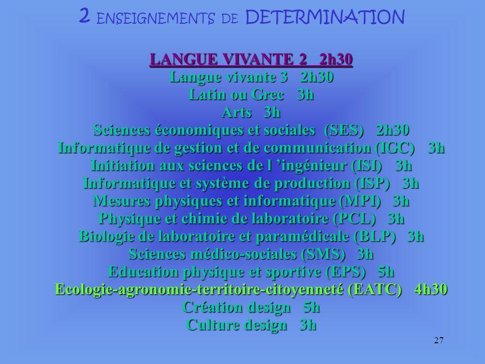 26 Education Physique et Sportive 2h Classe entière Français4h 0h30 (module) Mathématiques3h 1h (module) Physique Chimie 2h1h30 Sciences de la Vie et