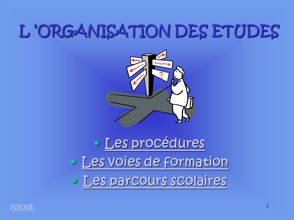 2 Parents de 3° Calendrier dorientation Réunion du 05.02.2009 Collège Léon HUET 86270 La ROCHE-POSAY Tél.