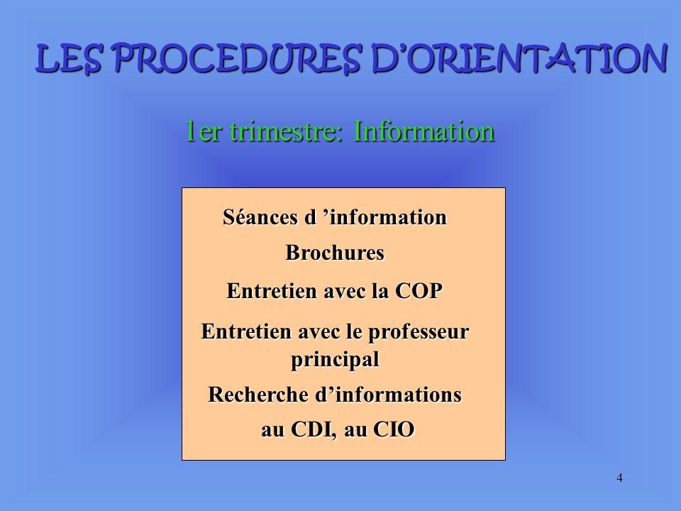 3 L ORGANISATION DES ETUDES L ORGANISATION DES ETUDES Les procéduresLes procéduresLes procéduresLes procédures Les voies de formationLes voies de form