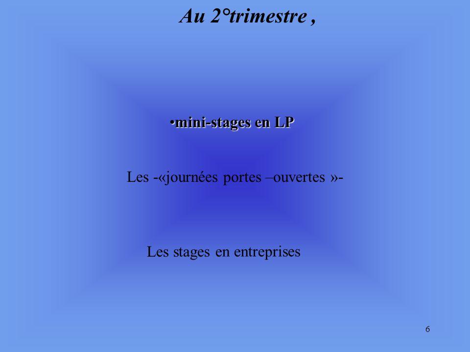 5 LES PROCEDURES DORIENTATION 2ème Trimestre: Information et Dialogue Information Intentions dorientation Dialogue