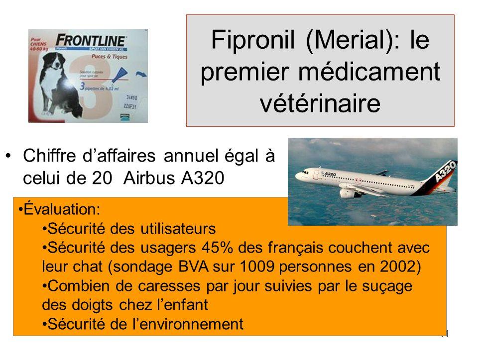 41 Évaluation: Sécurité des utilisateurs Sécurité des usagers 45% des français couchent avec leur chat (sondage BVA sur 1009 personnes en 2002) Combien de caresses par jour suivies par le suçage des doigts chez lenfant Sécurité de lenvironnement Fipronil (Merial): le premier médicament vétérinaire Chiffre daffaires annuel égal à celui de 20 Airbus A320
