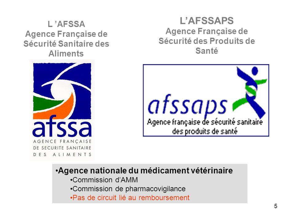 5 L AFSSA Agence Française de Sécurité Sanitaire des Aliments LAFSSAPS Agence Française de Sécurité des Produits de Santé Agence nationale du médicament vétérinaire Commission dAMM Commission de pharmacovigilance Pas de circuit lié au remboursement
