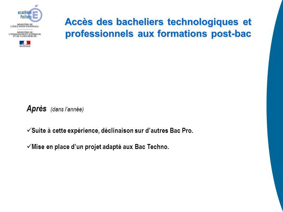 Accès des bacheliers technologiques et professionnels aux formations post-bac Après (dans lannée) Suite à cette expérience, déclinaison sur dautres Bac Pro.